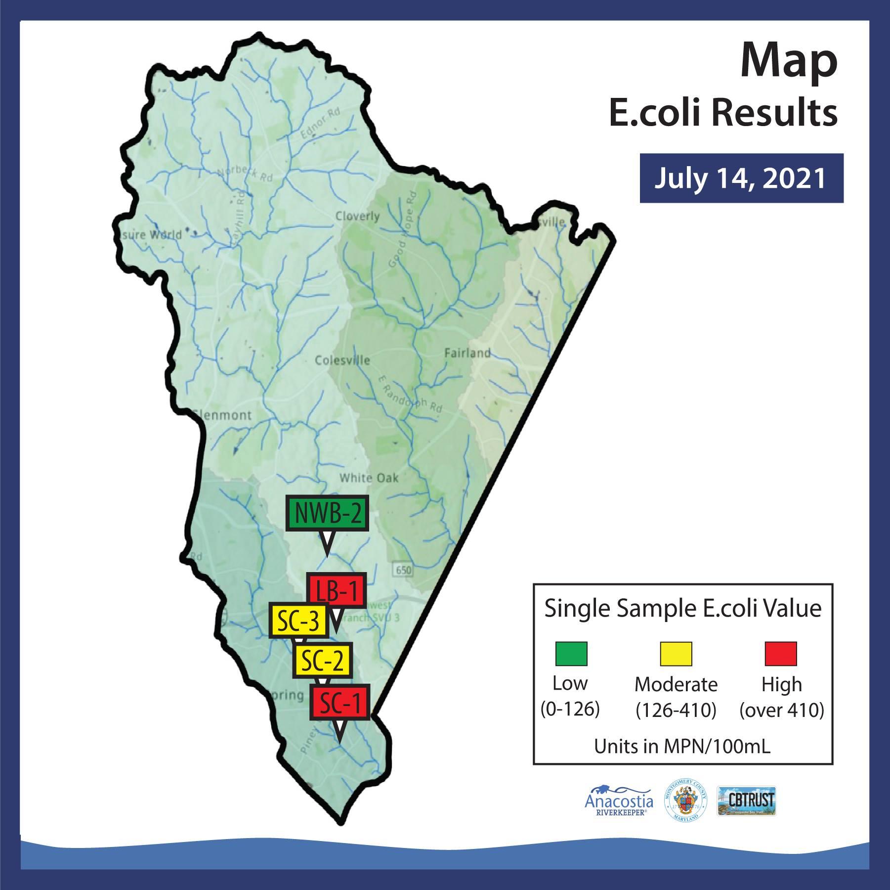 July 14 E. Coli testing results
